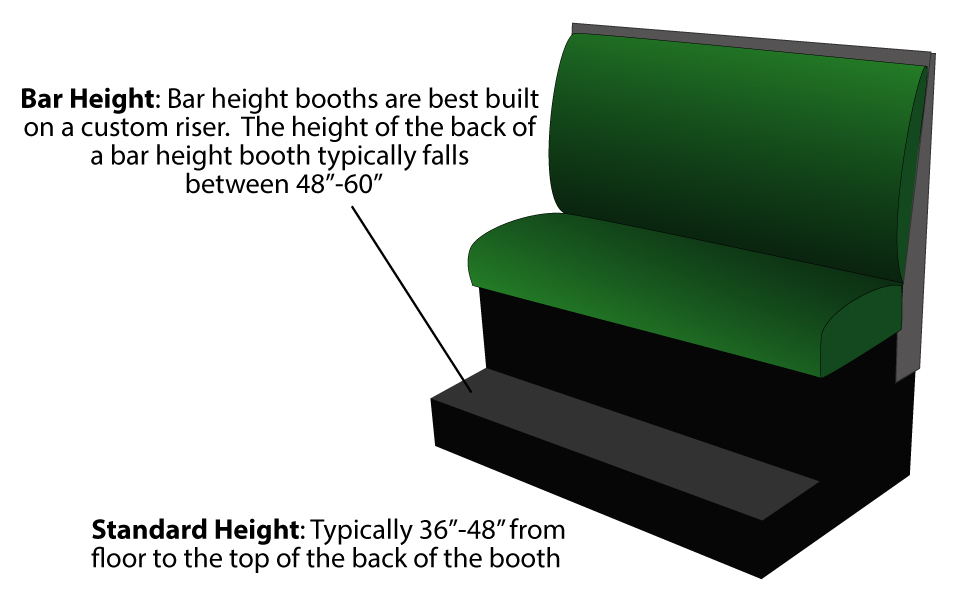 Booth terms options minnesota millwork fixtures booth terms options ccuart Image collections